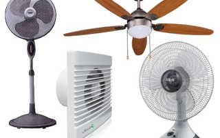 (Русский) Преимущества бытовых вентиляторов