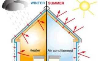 Несколько основных фактов о теплоизоляции