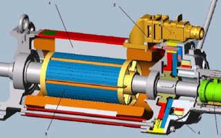 Серводвигатели